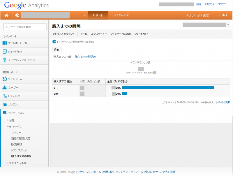 Google Analyticsのeコマース 購入までの間隔画面