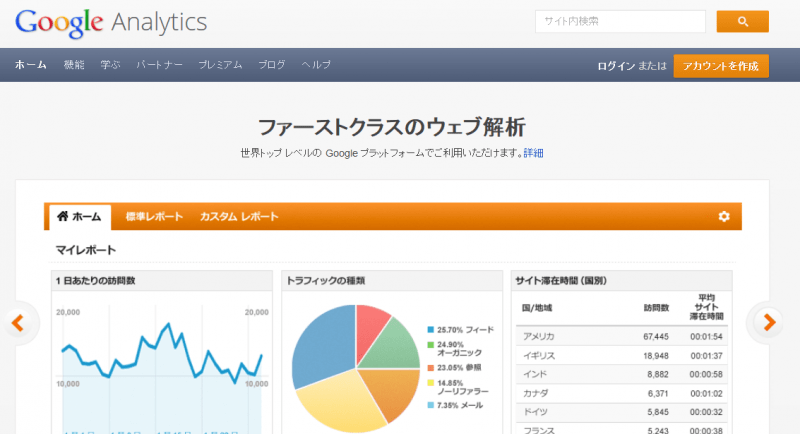 Google Analyticsアカウント
