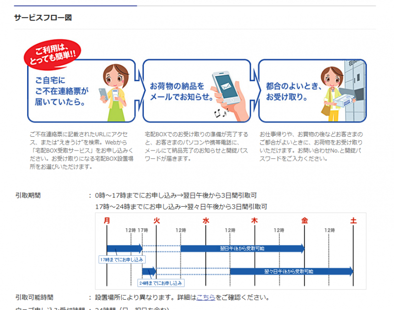 佐川急便が福岡エリアで開始した宅配BOXサービス