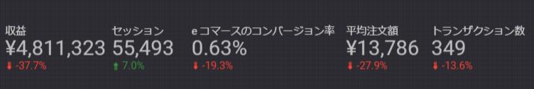 gd%e8%a8%98%e4%ba%8b%e7%94%a8%ef%bc%92