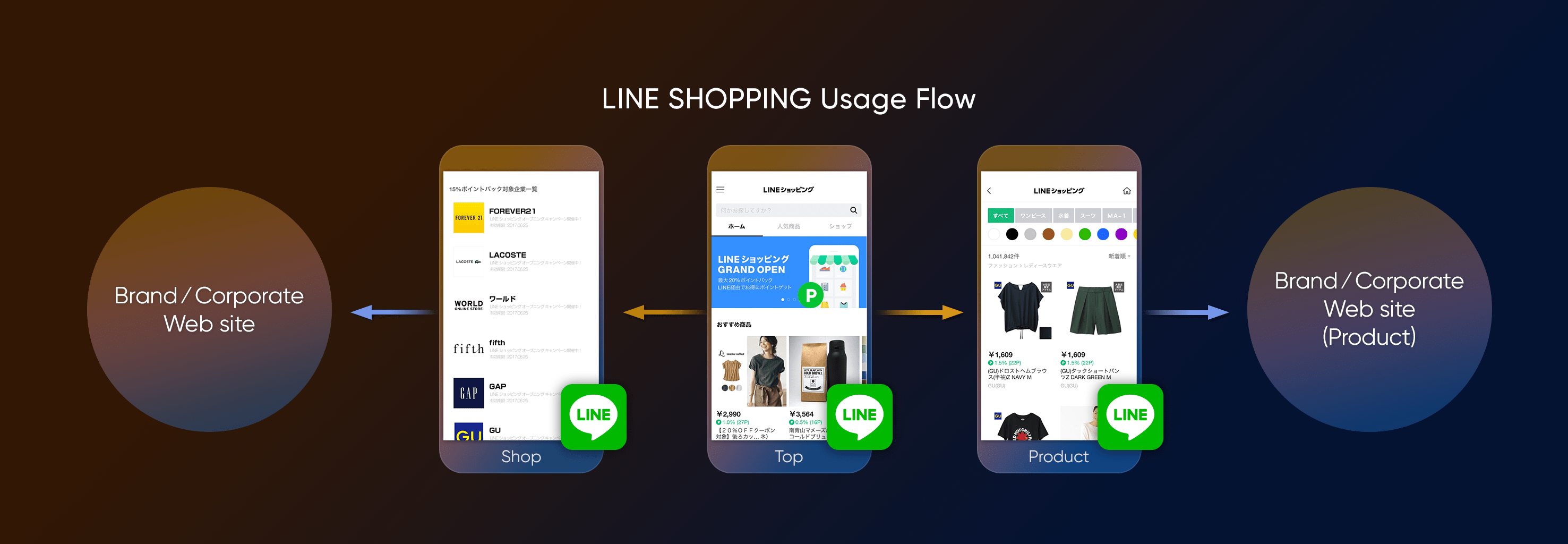 line_shopping_02