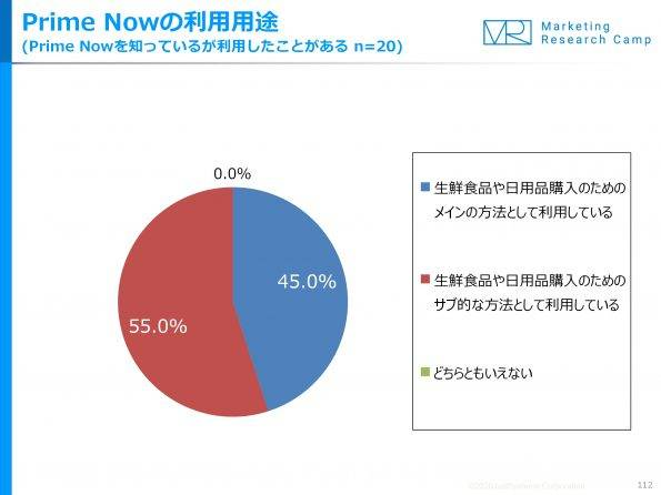 primenow%e5%88%a9%e7%94%a8%e7%94%a8%e9%80%94