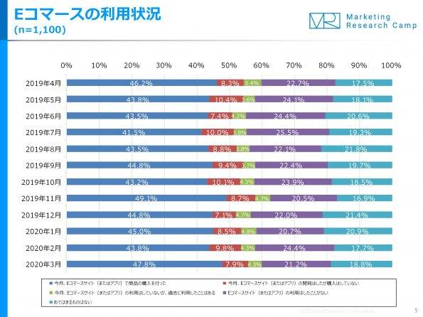 e%e3%82%b3%e3%83%9e%e3%83%bc%e3%82%b9%e3%81%ae%e5%88%a9%e7%94%a8%e7%8a%b6%e6%b3%811