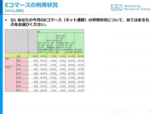 e%e3%82%b3%e3%83%9e%e3%83%bc%e3%82%b9%e3%81%ae%e5%88%a9%e7%94%a8%e7%8a%b6%e6%b3%81
