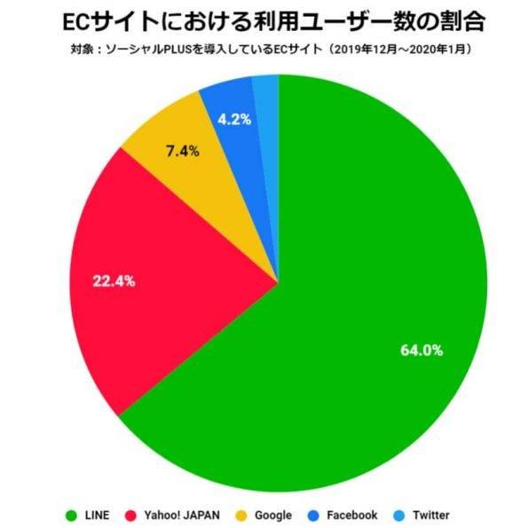 report2020_ec