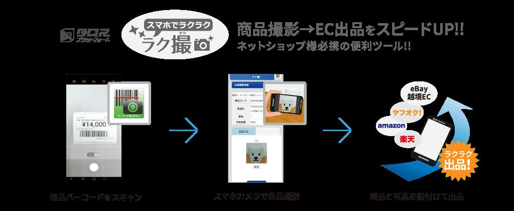 talos_rakusatsu_flow