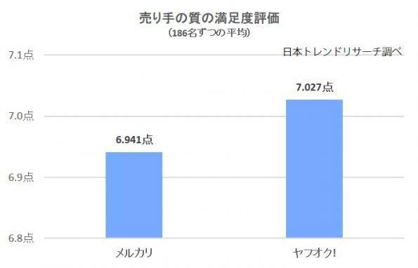 2571-%e5%a3%b2%e3%82%8a%e6%89%8b%e8%b3%aa