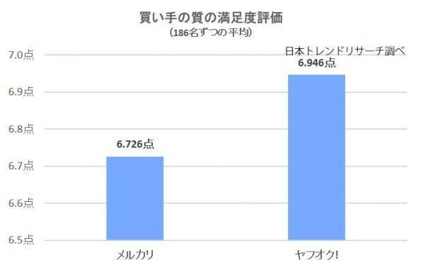 2571-%e8%b2%b7%e3%81%84%e6%89%8b%e8%b3%aa