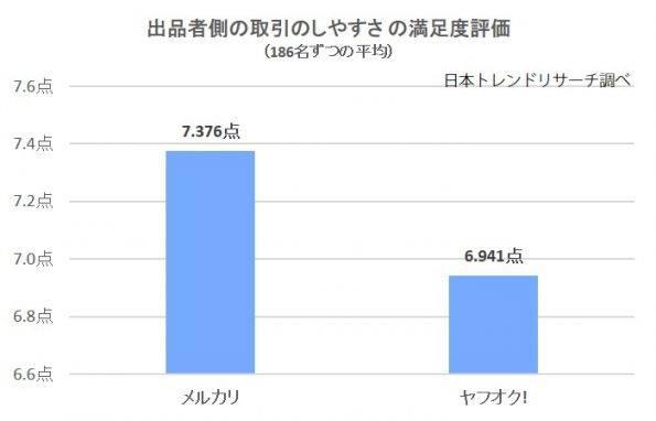 2571-%e5%87%ba%e5%93%81%e5%8f%96%e5%bc%95