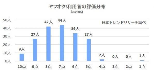 2571-%e3%83%a4%e3%83%95%e3%82%aa%e3%82%af%e5%88%86%e5%b8%83