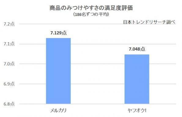2571-%e8%a6%8b%e3%81%a4%e3%81%91%e3%82%84%e3%81%99%e3%81%95
