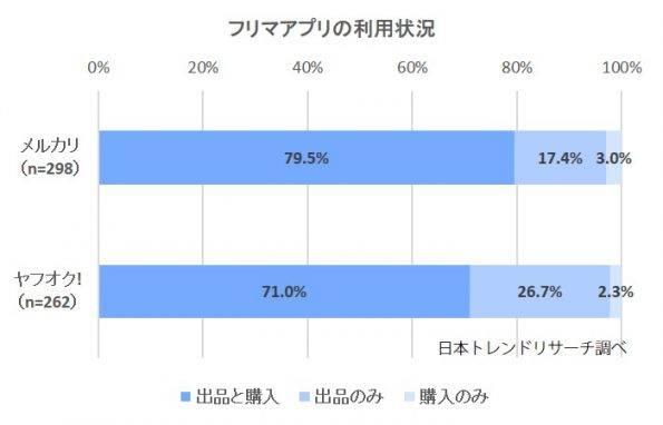 2571-%e5%88%a9%e7%94%a8%e7%8a%b6%e6%b3%81