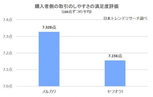 2571-%e8%b3%bc%e5%85%a5%e5%8f%96%e5%bc%95