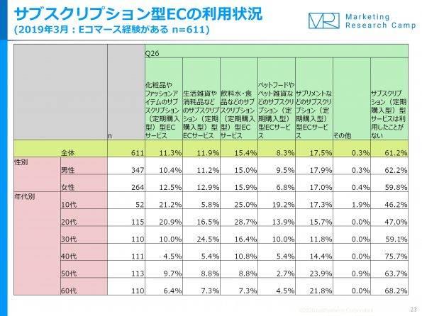 %e3%82%b5%e3%83%96%e3%82%b9%e3%82%af
