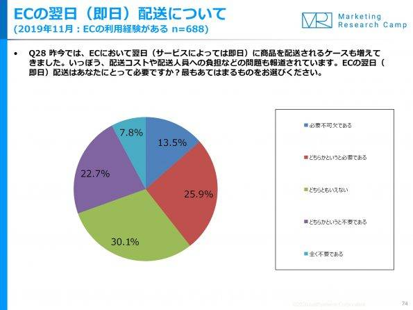 %e5%8d%b3%e6%99%82%e9%85%8d%e9%81%94