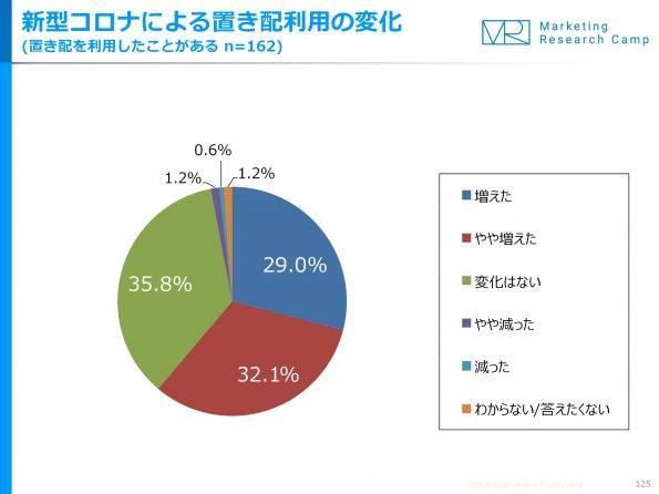 %e7%bd%ae%e3%81%8d%e9%85%8d5