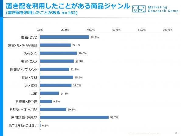 %e7%bd%ae%e3%81%8d%e9%85%8d3