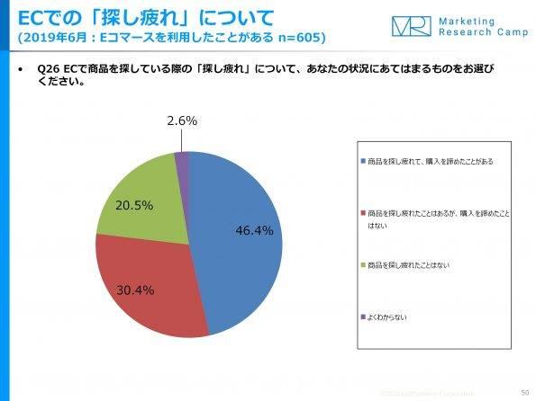 %e6%8e%a2%e3%81%97%e7%96%b2%e3%82%8c