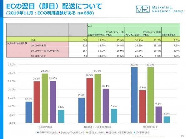 %e5%8d%b3%e6%99%82%e9%85%8d%e9%81%942
