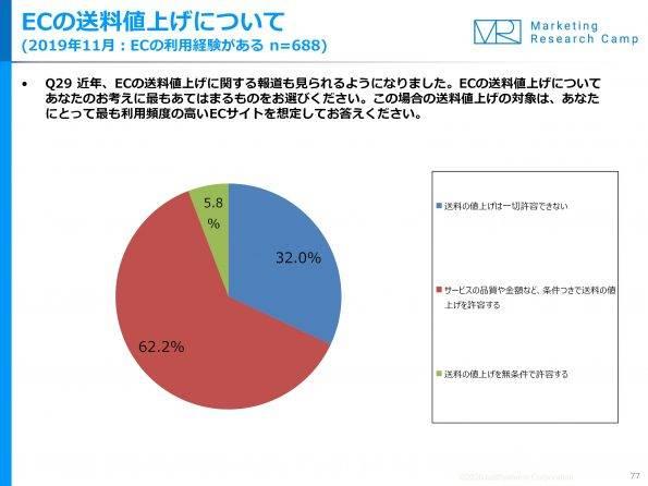 %e9%80%81%e6%96%99%e5%80%a4%e4%b8%8a%e3%81%92