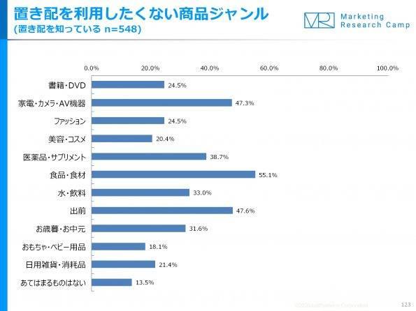 %e7%bd%ae%e3%81%8d%e9%85%8d4