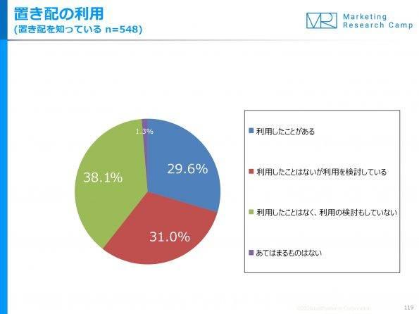 %e7%bd%ae%e3%81%8d%e9%85%8d2