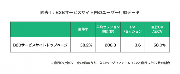 b2b-user-behavior-analysis_1_2x