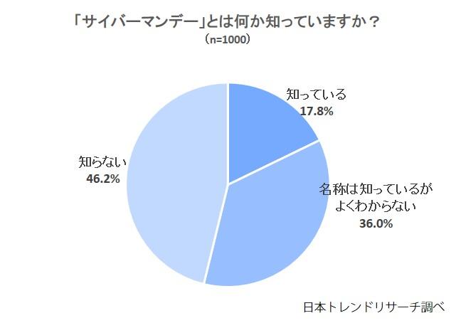1204%e3%82%b5%e3%82%a4%e3%83%90%e3%83%bc%e3%83%9e%e3%83%b3%e3%83%87%e3%83%bc%e7%9f%a5%e3%81%a3%e3%81%a6%e3%81%84%e3%81%be%e3%81%99%e3%81%8b-1