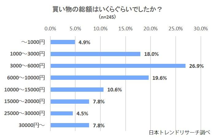 1204%e8%b3%bc%e5%85%a5%e9%87%91%e9%a1%8d-1