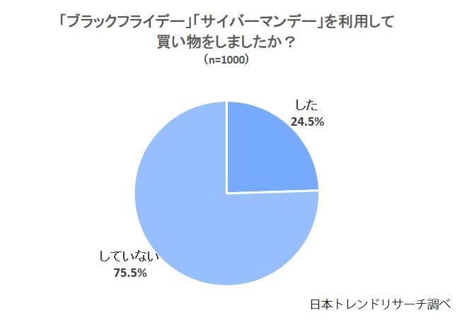 1204%e5%88%a9%e7%94%a8%e3%81%97%e3%81%be%e3%81%97%e3%81%9f%e3%81%8b%ef%bc%9f