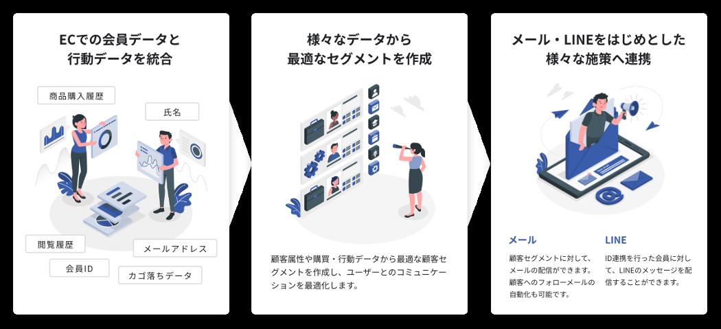 datacast_02